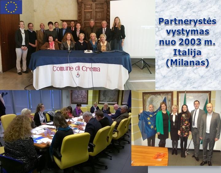 Partnerystės vystymas nuo 2003 m. Italija (Milanas)